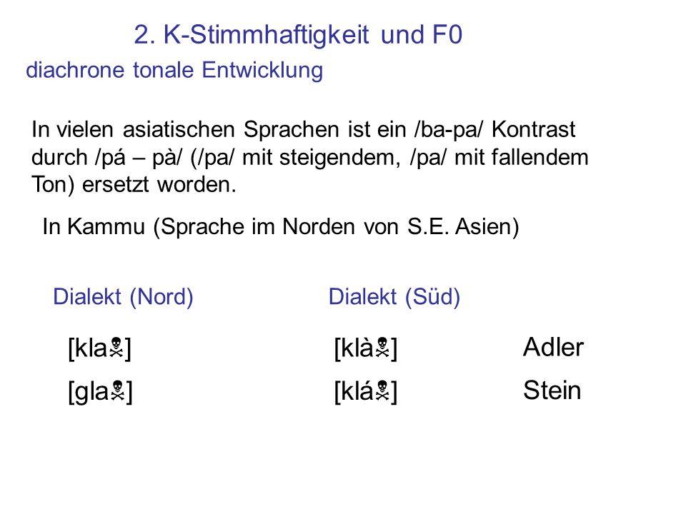 2. K-Stimmhaftigkeit und F0