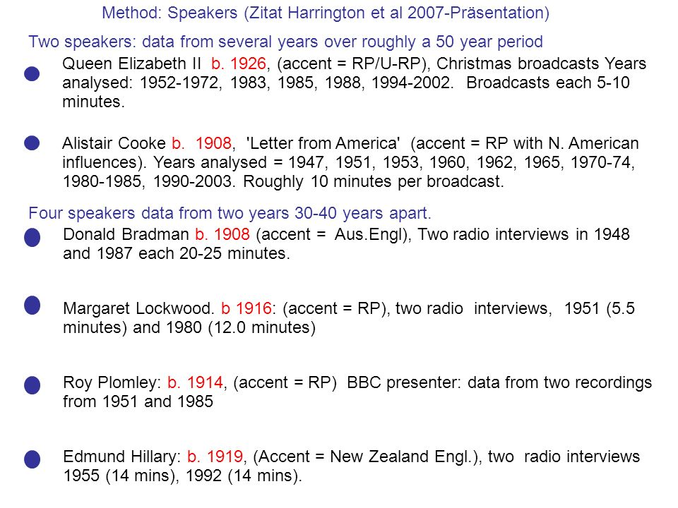Method: Speakers (Zitat Harrington et al 2007-Präsentation)