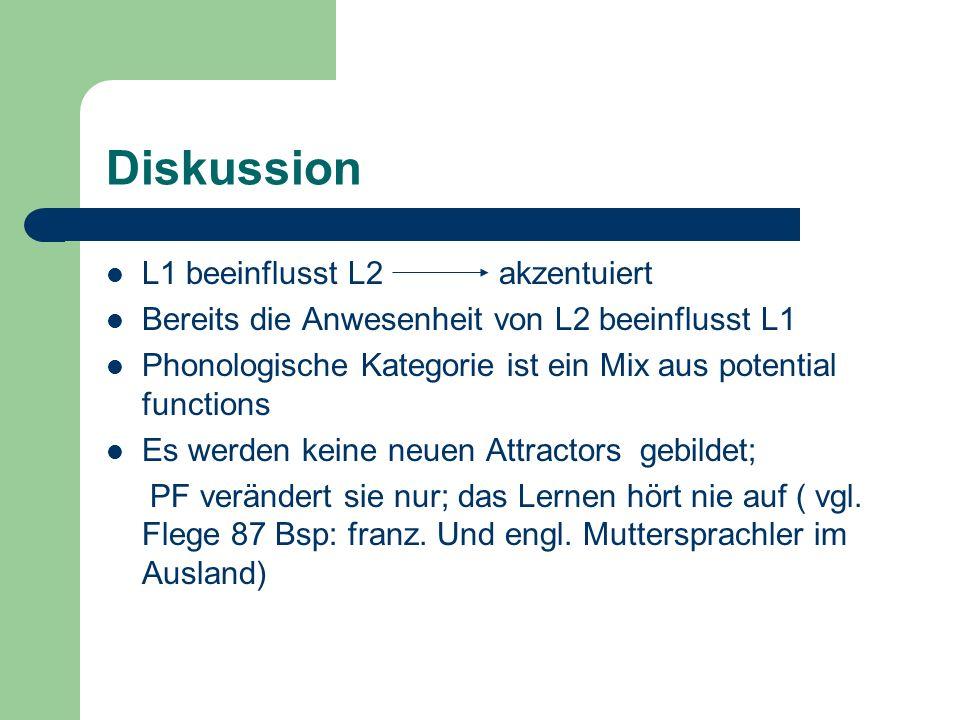 Diskussion L1 beeinflusst L2 akzentuiert