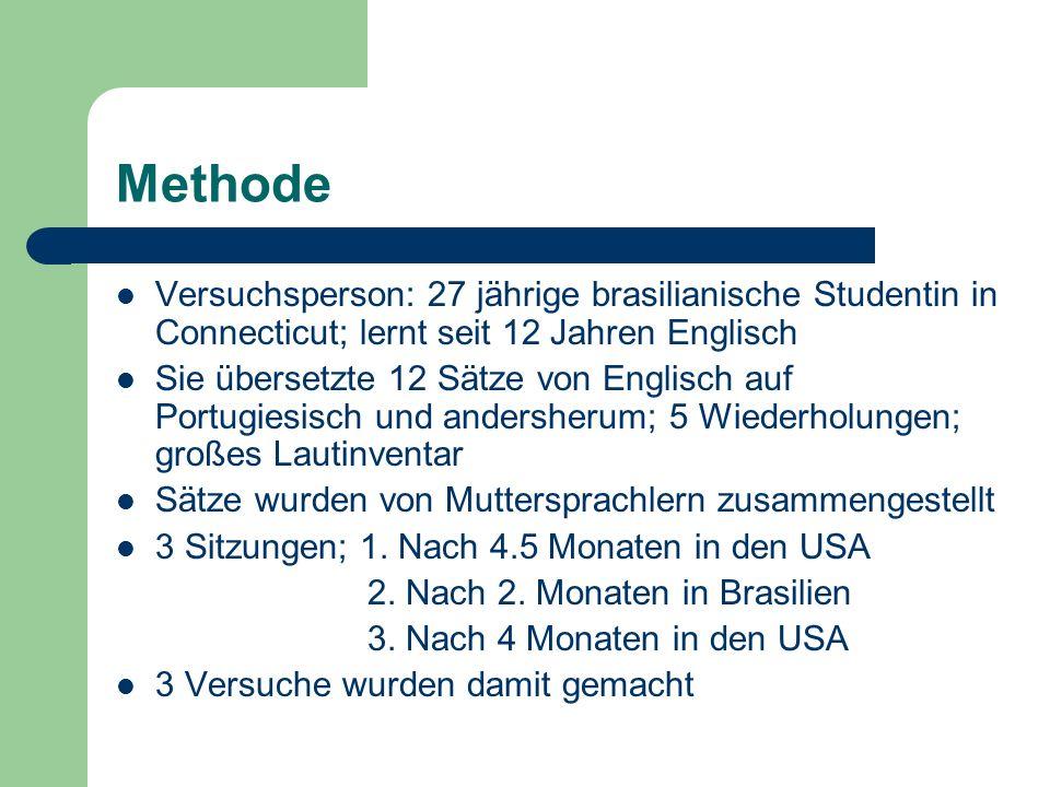 MethodeVersuchsperson: 27 jährige brasilianische Studentin in Connecticut; lernt seit 12 Jahren Englisch.