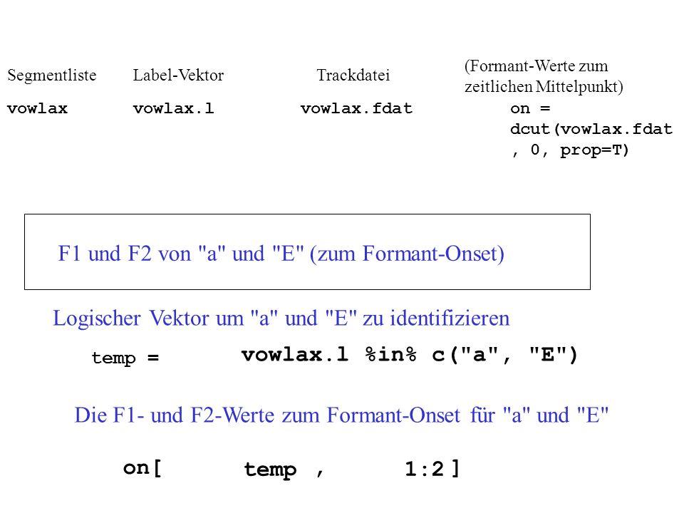 F1 und F2 von a und E (zum Formant-Onset)