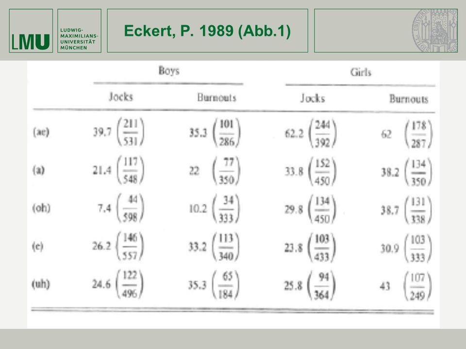 Eckert, P. 1989 (Abb.1)
