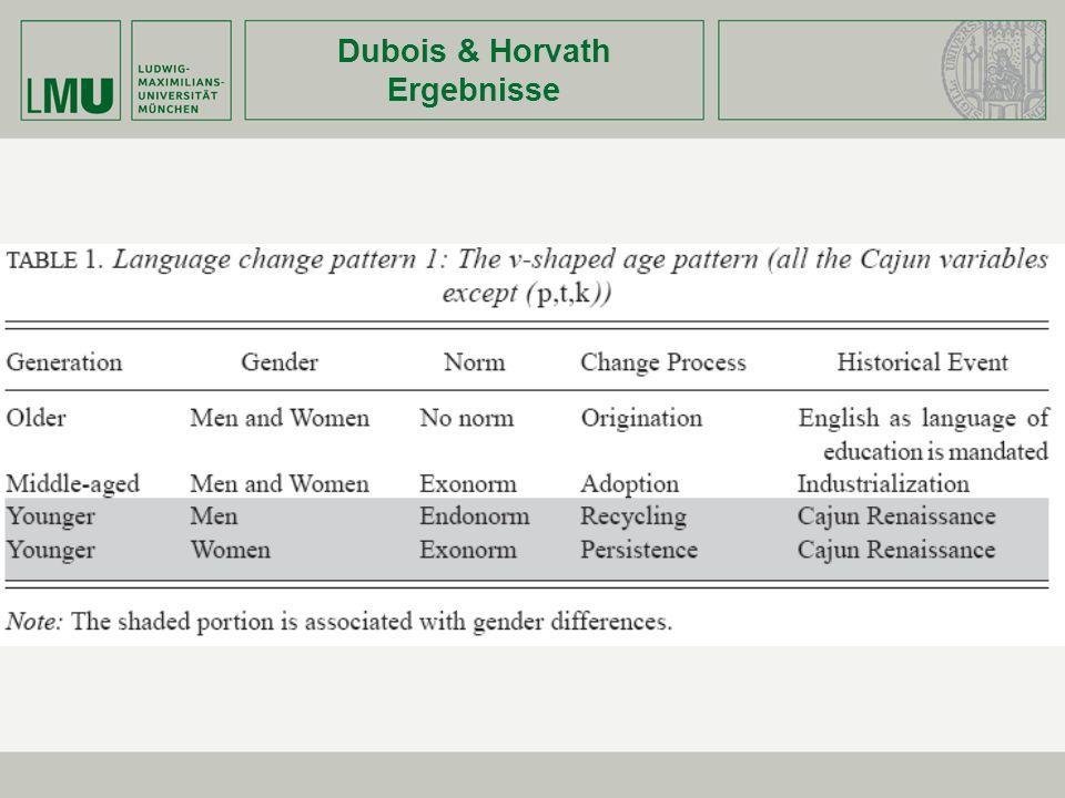 Dubois & Horvath Ergebnisse