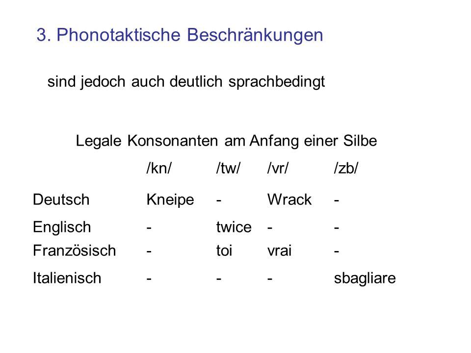3. Phonotaktische Beschränkungen