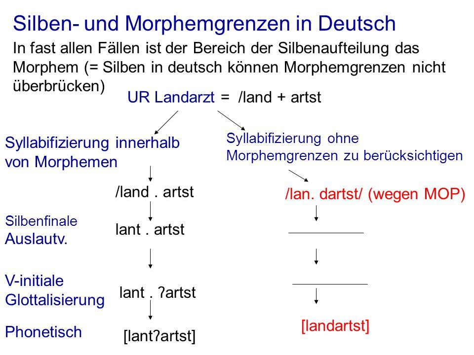 Silben- und Morphemgrenzen in Deutsch