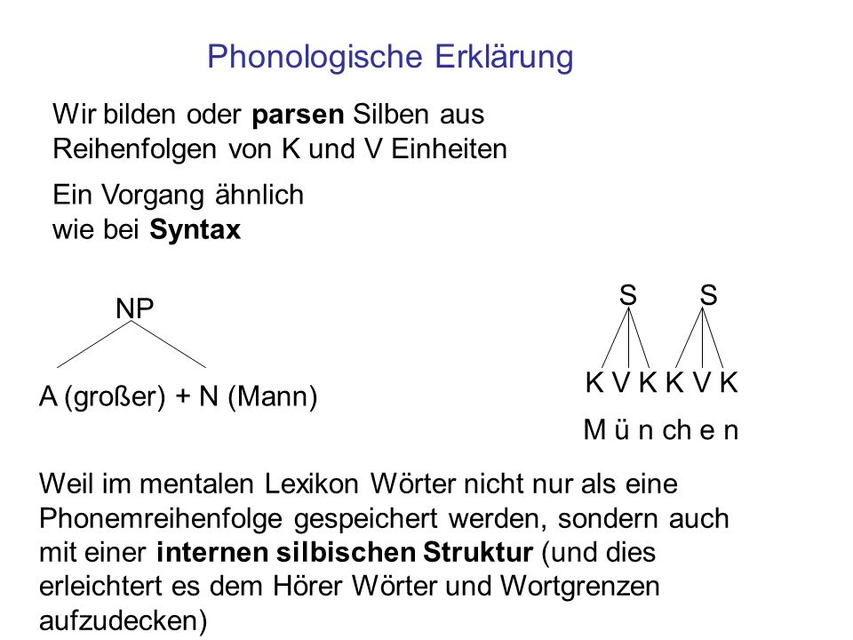Phonologische Erklärung