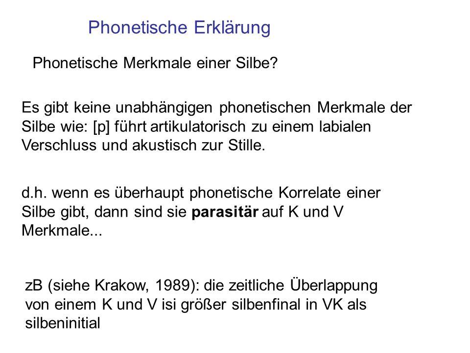 Phonetische Erklärung
