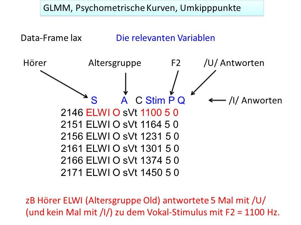 GLMM, Psychometrische Kurven, Umkipppunkte