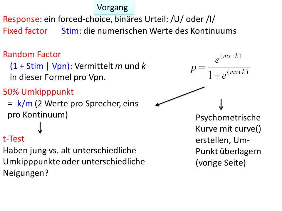 Vorgang Response: ein forced-choice, binäres Urteil: /U/ oder /I/ Fixed factor. Stim: die numerischen Werte des Kontinuums.