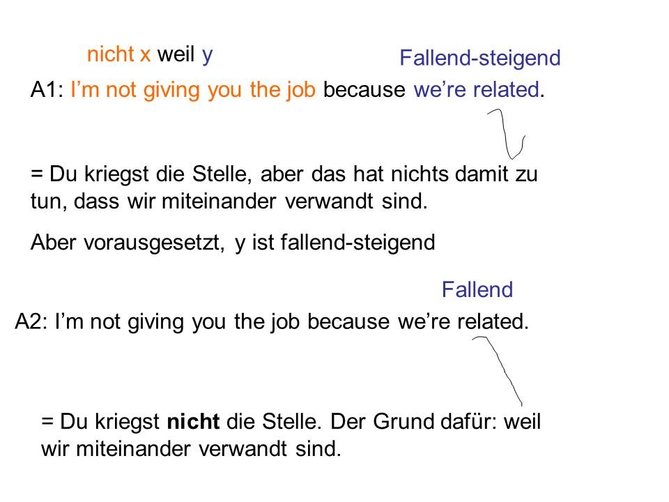 nicht x weil yFallend-steigend. A1: I'm not giving you the job because we're related.