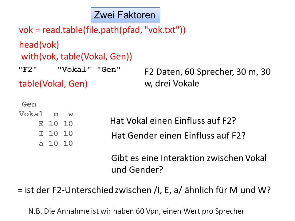 vok = read.table(file.path(pfad, vok.txt ))