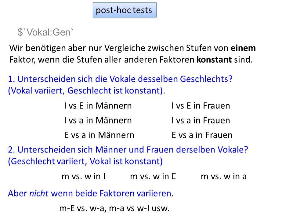 post-hoc tests $`Vokal:Gen`