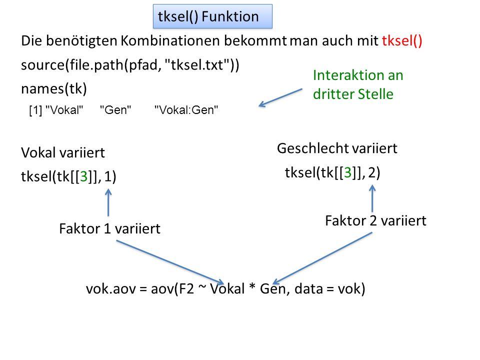 Die benötigten Kombinationen bekommt man auch mit tksel()