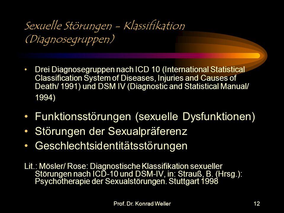 Sexuelle Störungen - Klassifikation (Diagnosegruppen)
