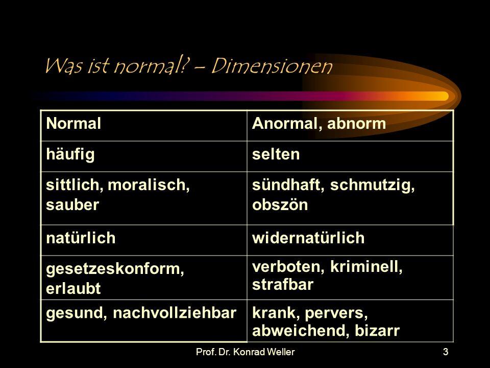 Was ist normal – Dimensionen