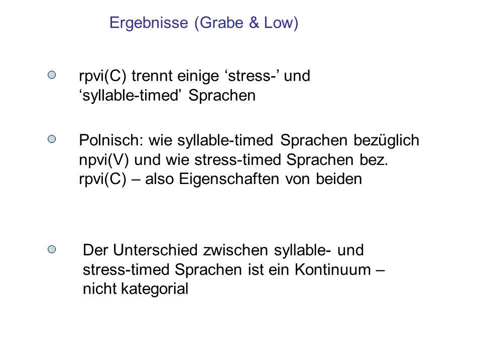 Ergebnisse (Grabe & Low)