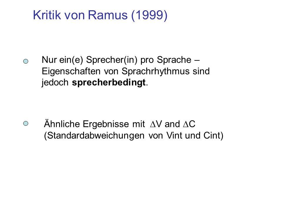 Kritik von Ramus (1999) Nur ein(e) Sprecher(in) pro Sprache – Eigenschaften von Sprachrhythmus sind jedoch sprecherbedingt.