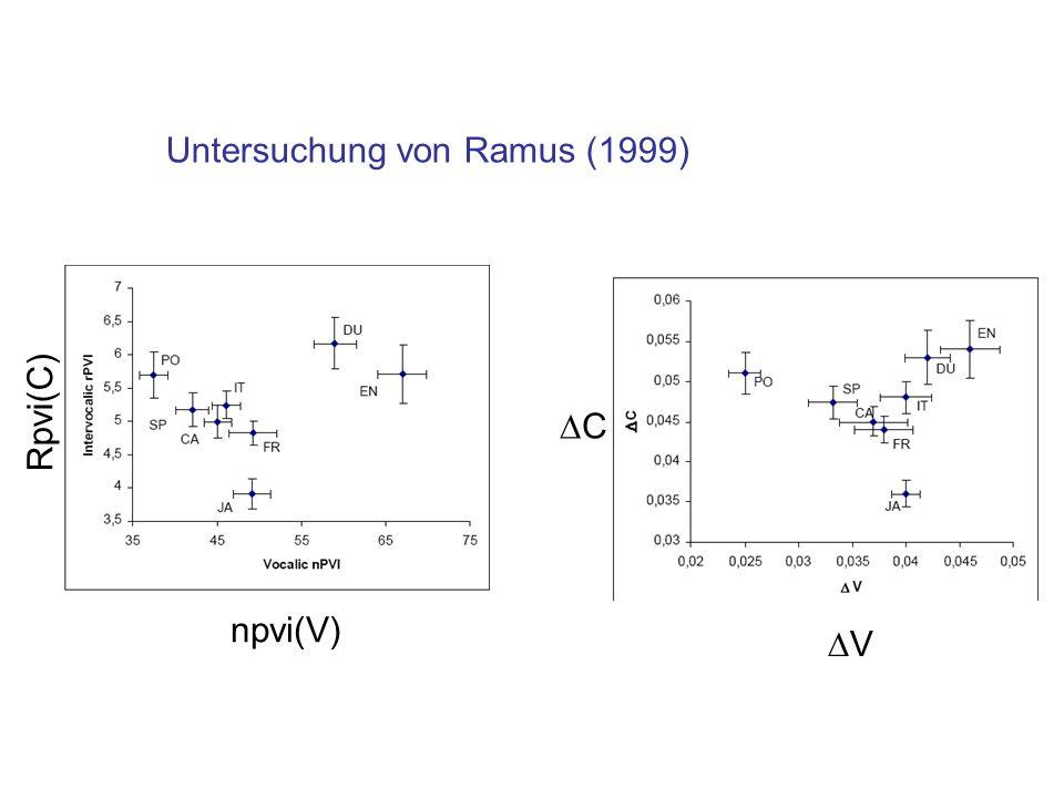 Untersuchung von Ramus (1999)