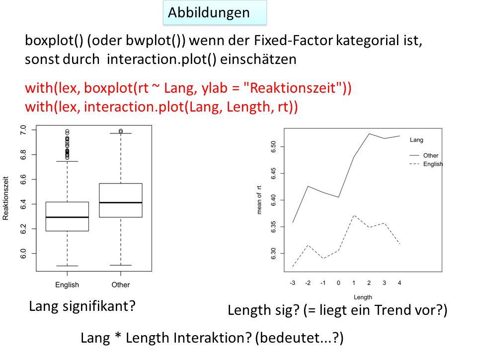 Abbildungen boxplot() (oder bwplot()) wenn der Fixed-Factor kategorial ist, sonst durch interaction.plot() einschätzen.