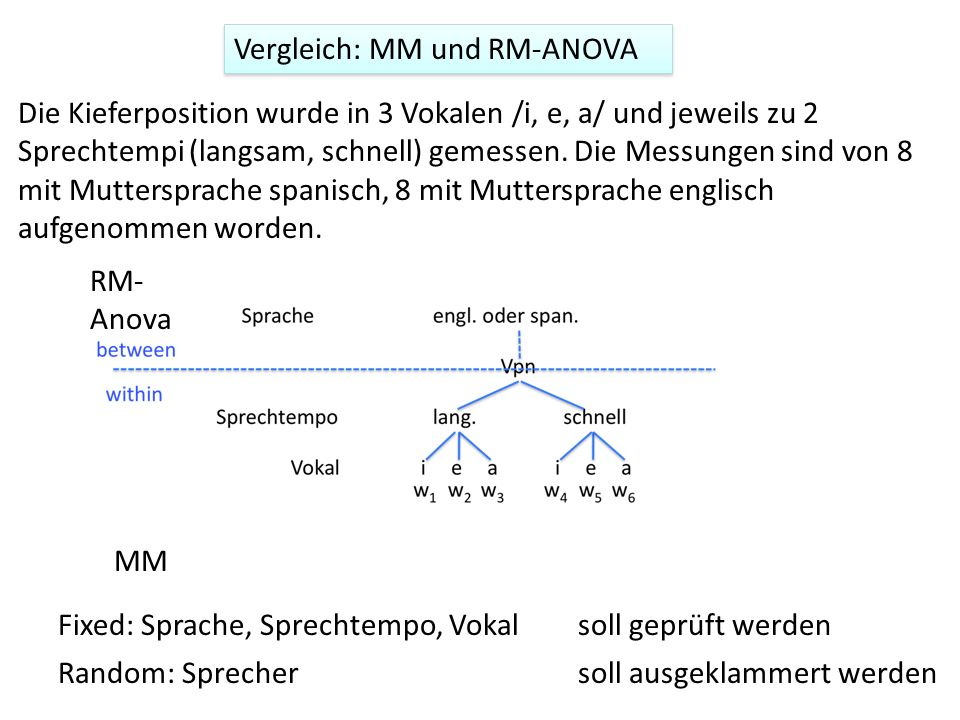 Vergleich: MM und RM-ANOVA