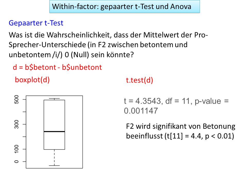 Within-factor: gepaarter t-Test und Anova