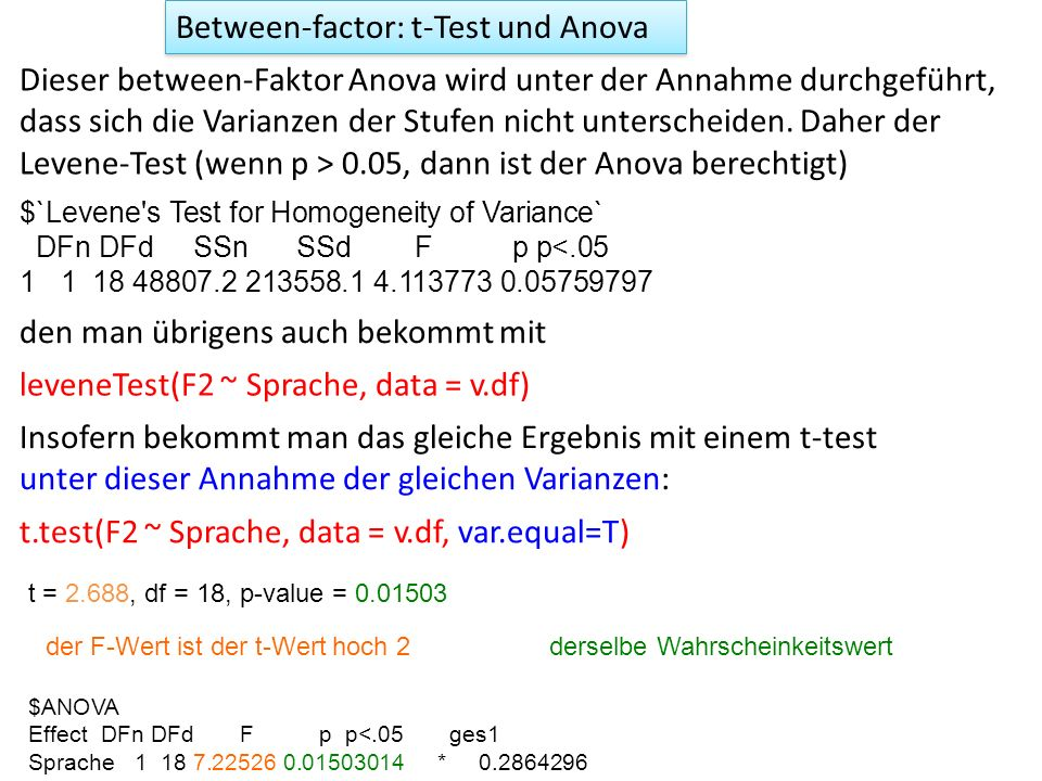 Between-factor: t-Test und Anova