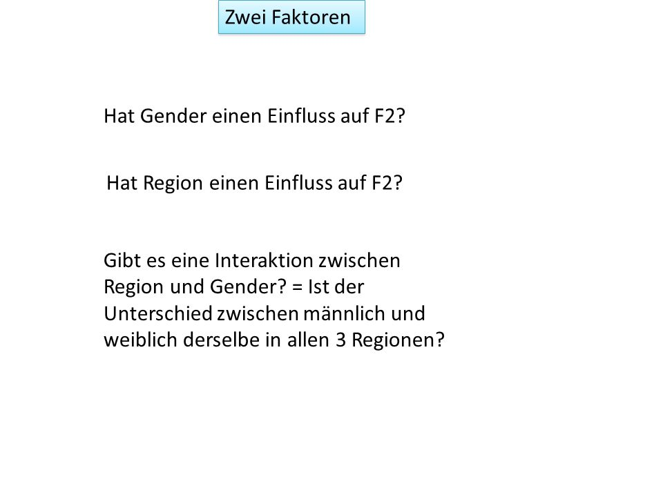 Zwei Faktoren Hat Gender einen Einfluss auf F2 Hat Region einen Einfluss auf F2
