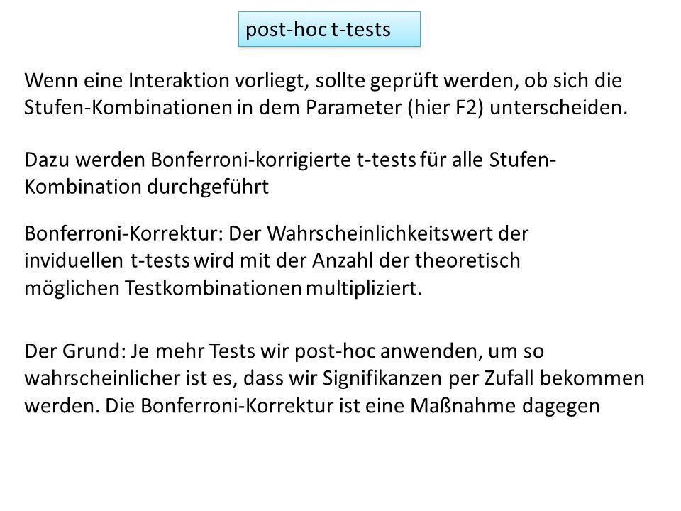 post-hoc t-tests Wenn eine Interaktion vorliegt, sollte geprüft werden, ob sich die Stufen-Kombinationen in dem Parameter (hier F2) unterscheiden.