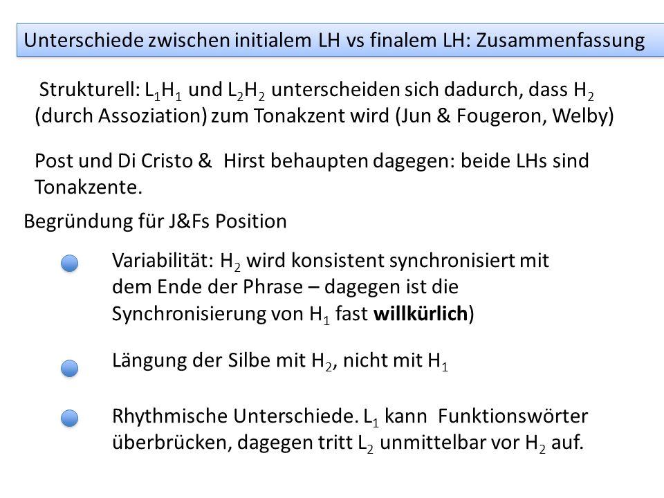 Unterschiede zwischen initialem LH vs finalem LH: Zusammenfassung