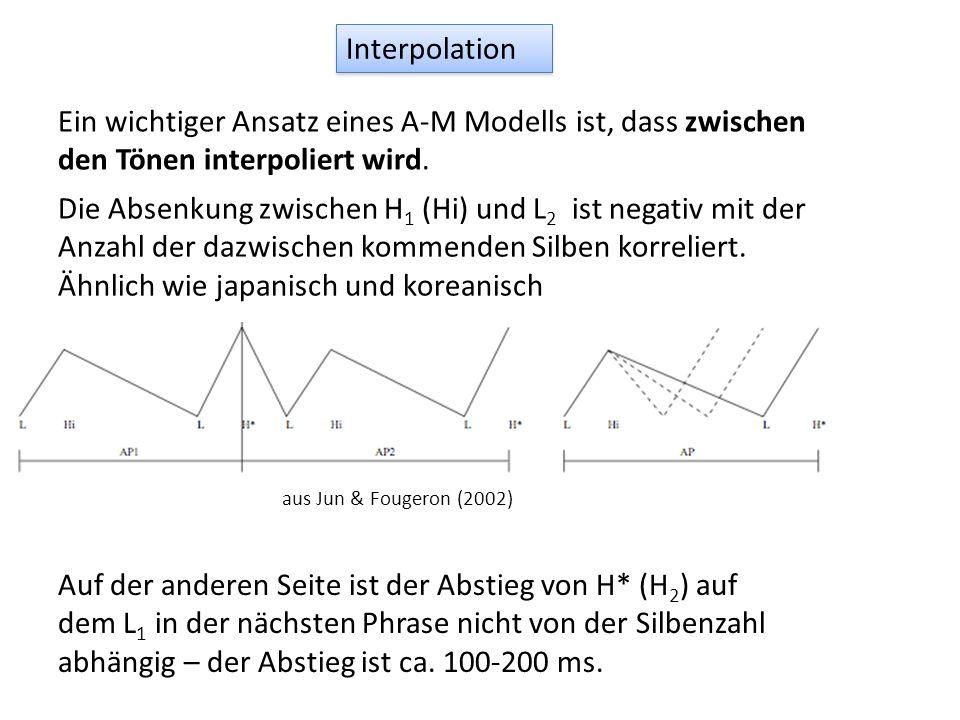 Interpolation Ein wichtiger Ansatz eines A-M Modells ist, dass zwischen den Tönen interpoliert wird.