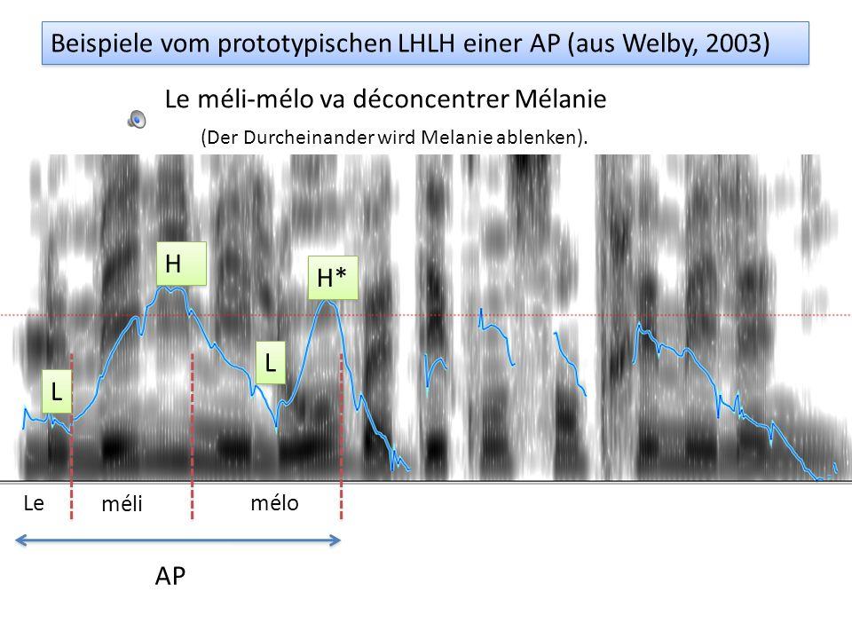 Beispiele vom prototypischen LHLH einer AP (aus Welby, 2003)