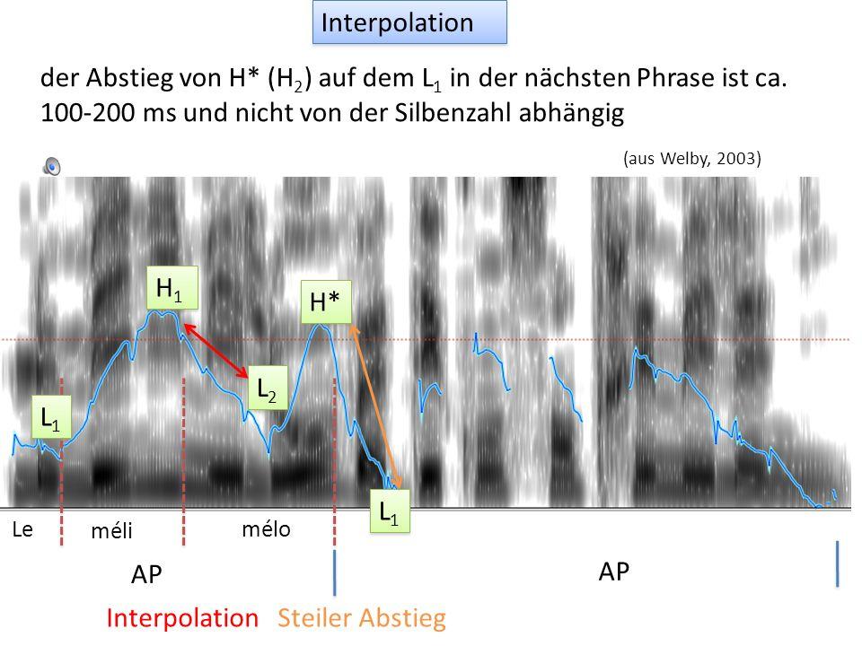 Interpolation der Abstieg von H* (H2) auf dem L1 in der nächsten Phrase ist ca. 100-200 ms und nicht von der Silbenzahl abhängig.