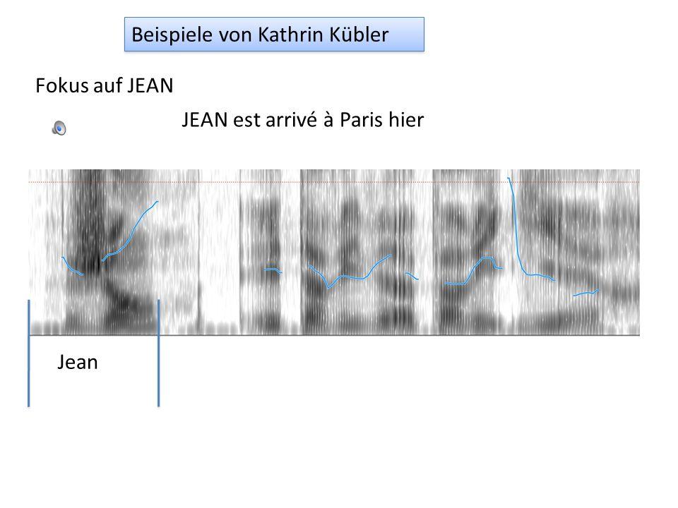 Beispiele von Kathrin Kübler