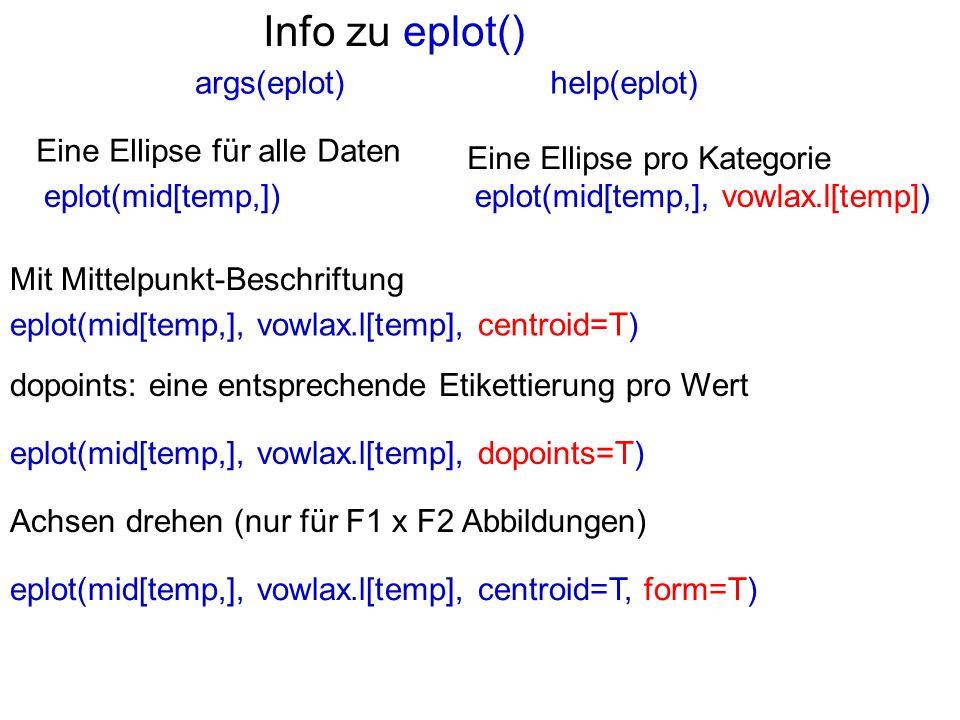 Info zu eplot() args(eplot) help(eplot) Eine Ellipse für alle Daten