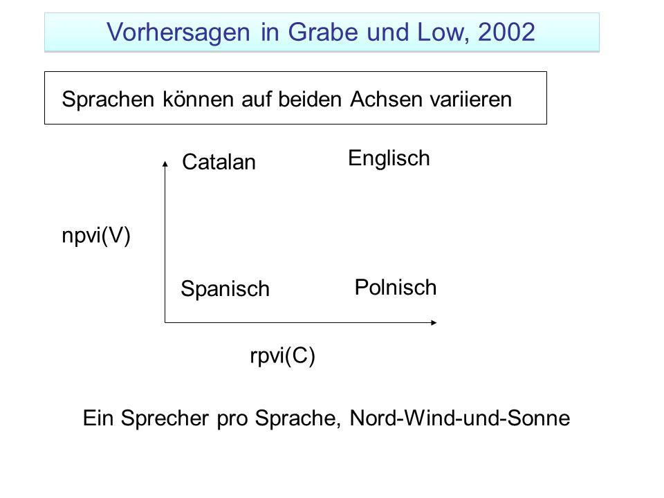 Vorhersagen in Grabe und Low, 2002