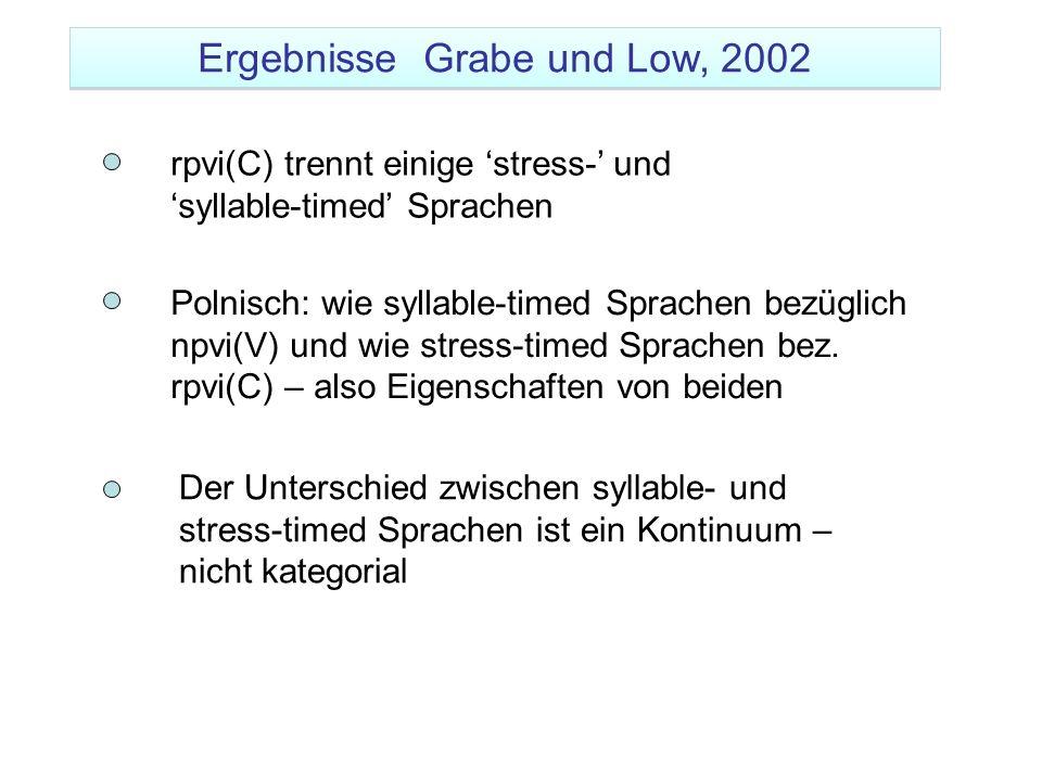 Ergebnisse Grabe und Low, 2002