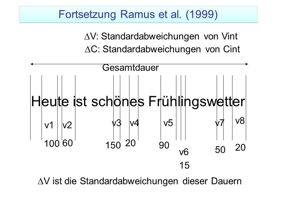 Fortsetzung Ramus et al. (1999)