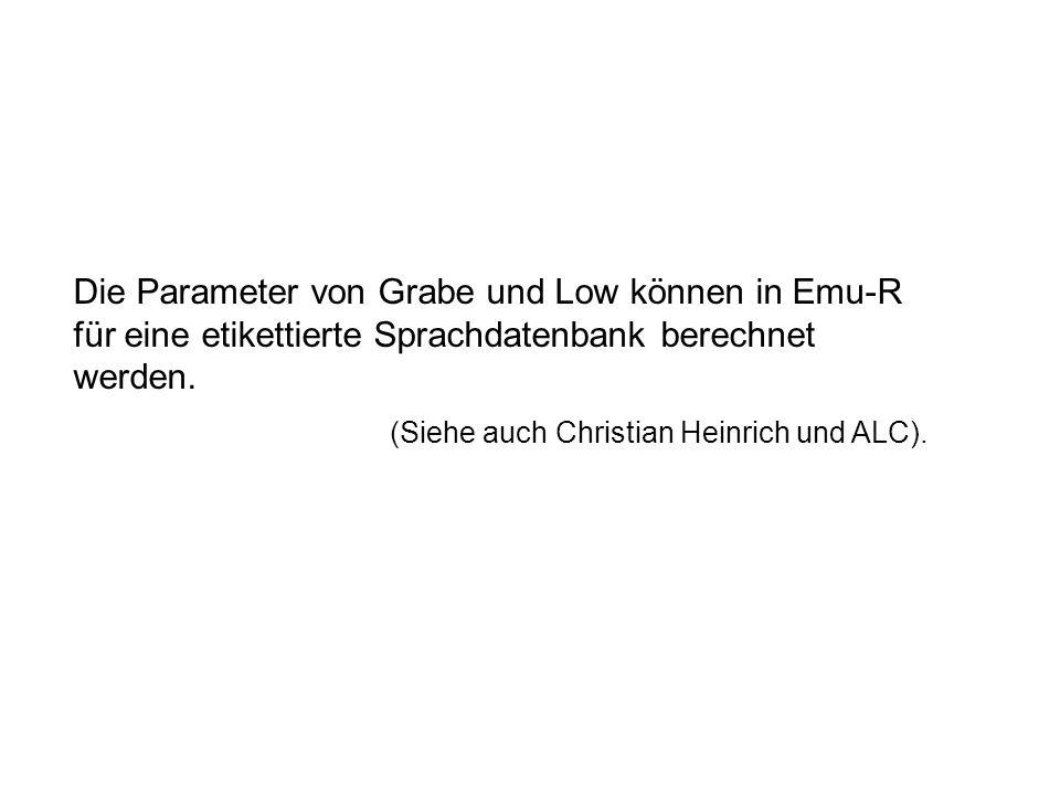 Die Parameter von Grabe und Low können in Emu-R für eine etikettierte Sprachdatenbank berechnet werden.