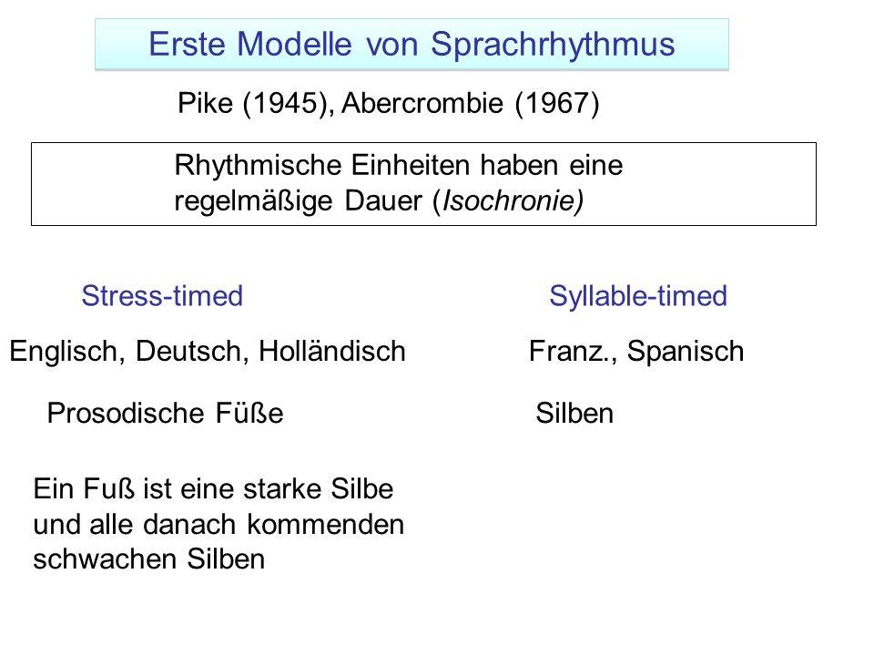 Erste Modelle von Sprachrhythmus