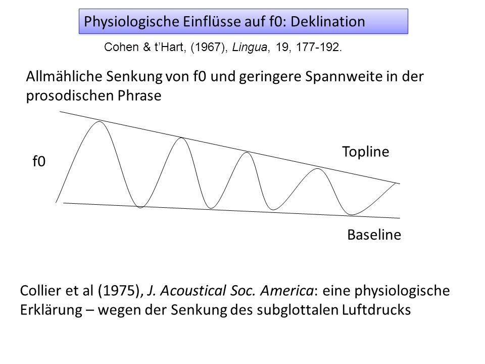 Physiologische Einflüsse auf f0: Deklination