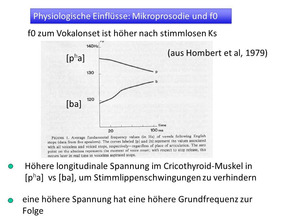Physiologische Einflüsse: Mikroprosodie und f0