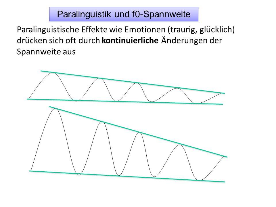 Paralinguistik und f0-Spannweite