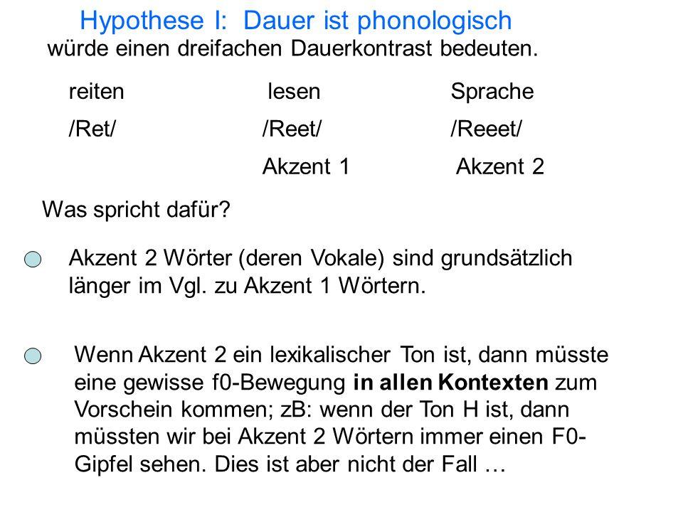 Hypothese I: Dauer ist phonologisch