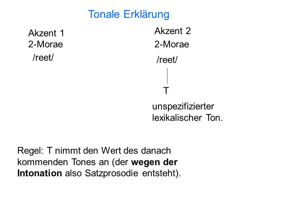 Tonale Erklärung Akzent 2 Akzent 1 2-Morae /reet/ T