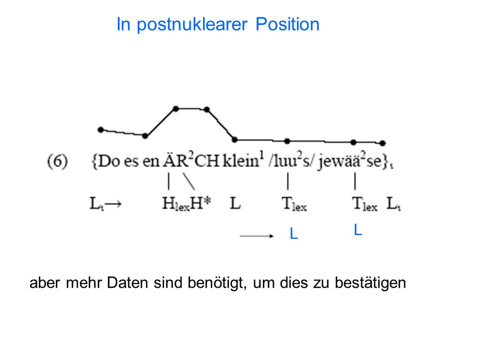 In postnuklearer Position