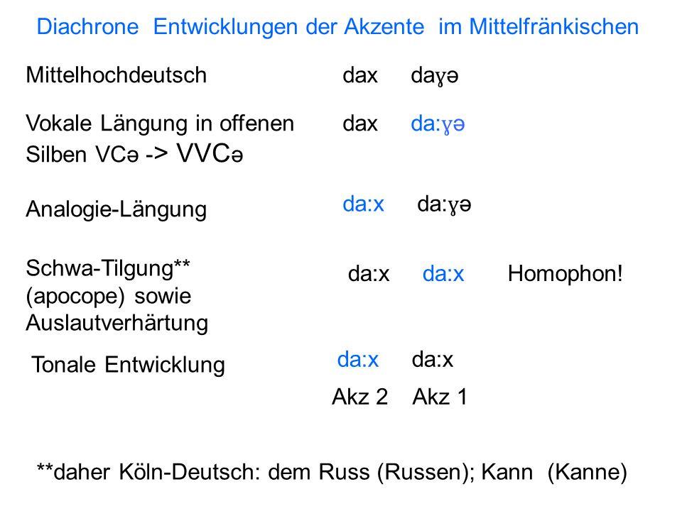Diachrone Entwicklungen der Akzente im Mittelfränkischen