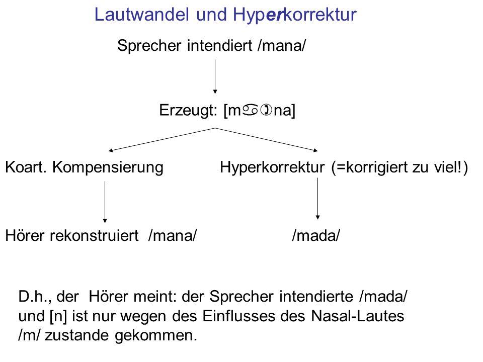 Lautwandel und Hyperkorrektur