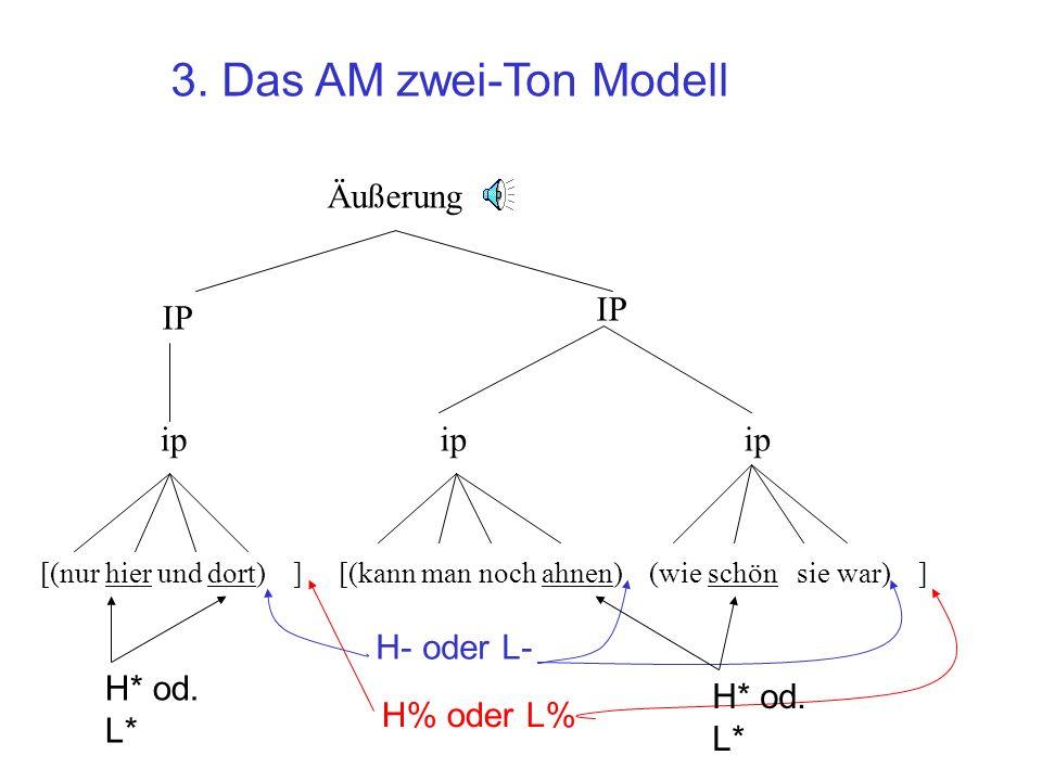 3. Das AM zwei-Ton Modell Äußerung IP IP ip ip ip H- oder L-