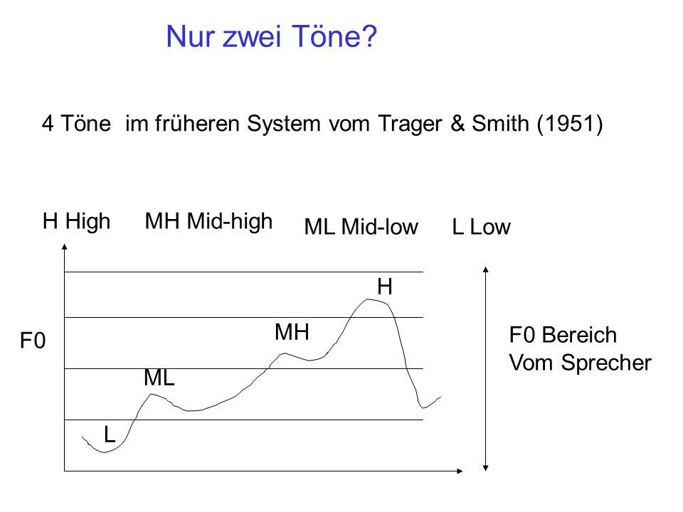 Nur zwei Töne 4 Töne im früheren System vom Trager & Smith (1951)