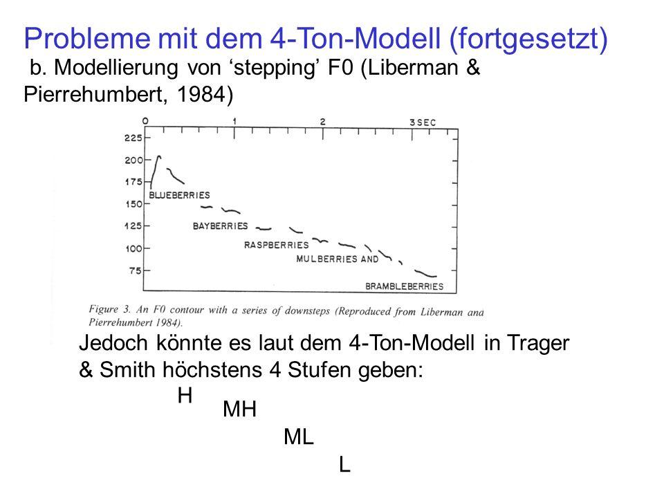 Probleme mit dem 4-Ton-Modell (fortgesetzt)